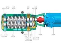 LG螺杆干式真空泵